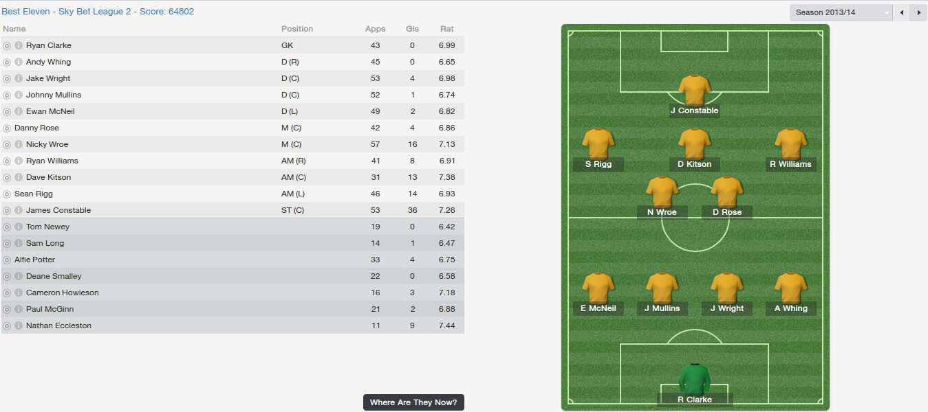 FM14   Out of the Foxhole: Oxford 2013/14 overview